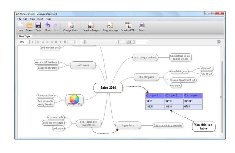 MindArchitect – Phần mềm vẽ sơ đồ tư duy có giao diện thân thiện với người dùng