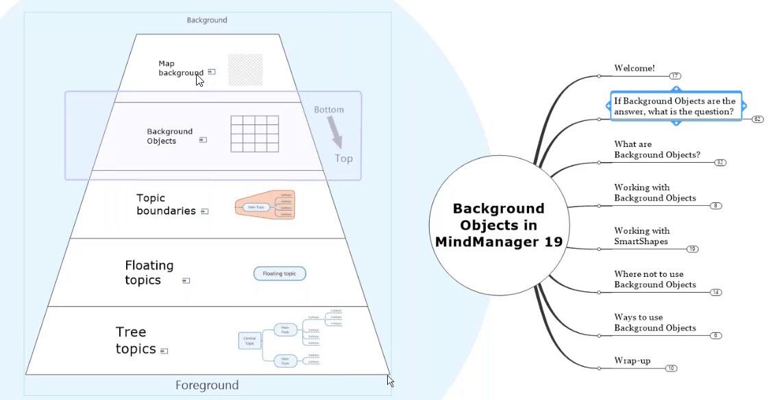mindmanager 2019-6