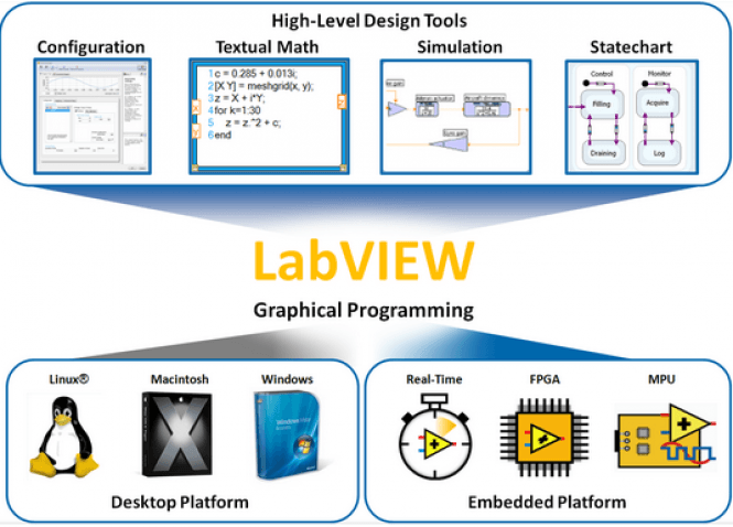 labview 2014 full download-1
