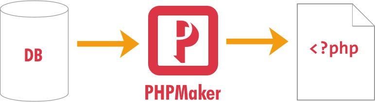 phpmaker-5