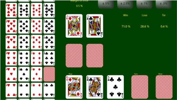 Chơi Poker dễ thắng không?
